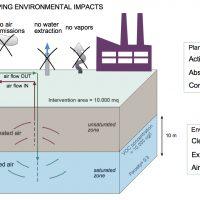 Impatti ambientali_EN