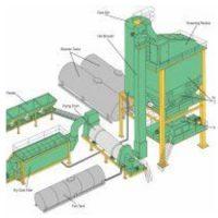 schema impianto cgl bituminoso