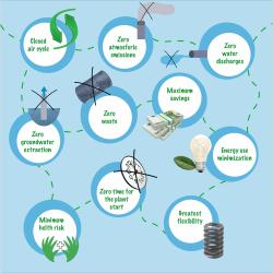 SmartStripping Impatti Ambientali
