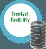 SmartStripping Maximum-Flexibility