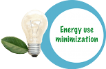 SmartStripping Minimum-Energy