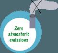 SmartStripping Zero Emission