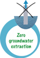 SmartStripping Zero-Groundwater-extraction