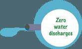 SmartStripping Zero-Wastewater