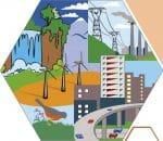 Guidelines for environmental impact studies EIS